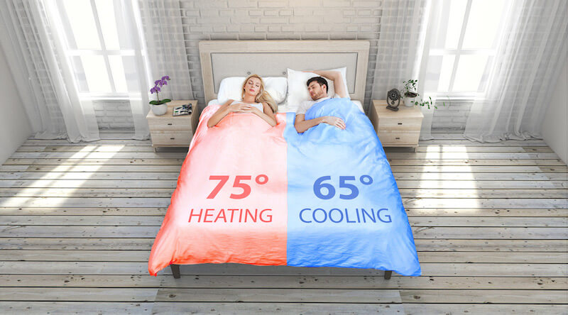 Climate Control Beds